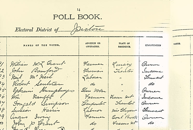 1900 federal election poll book for Pictou, Nova Scotia that shows that income was still a voting qualification.